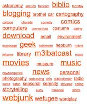 m3lbatoast tag cloud for all posts during 2005